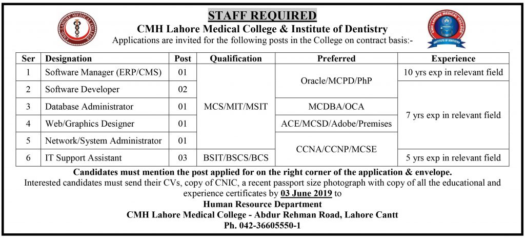CMH Medical College & IOD | Career